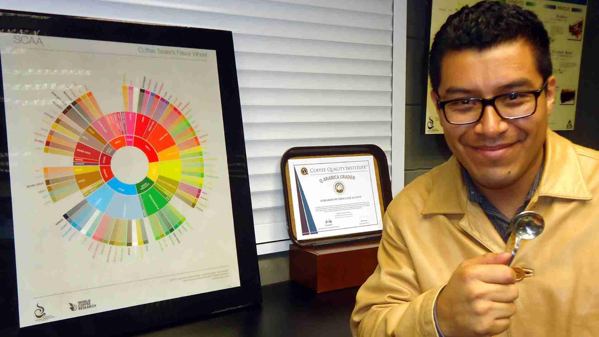 Gerardo Mendoza Escalante
